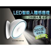 《揪揪購》兩段式LED360º智能人體感應燈