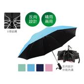 三折自動反向傘(藏青)
