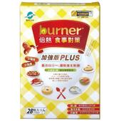 《船井生醫burner》倍熱食事對策膠囊加強版(28顆/盒)