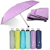 《零UV》輕薄清新五折手開傘 53.5cmX6K(濃海藍)